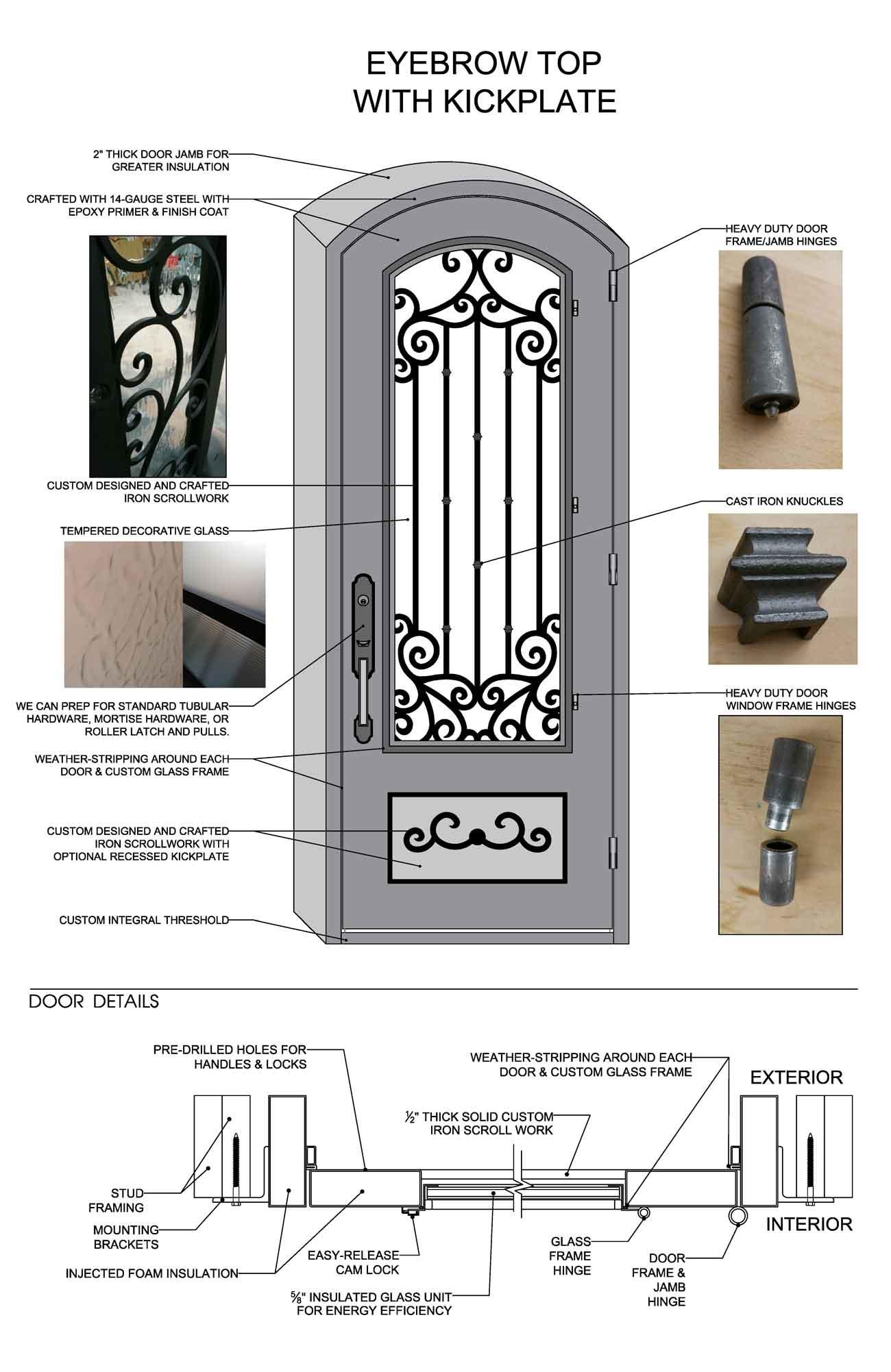 Iron Door Specifications Presidio Steel Doors Windows